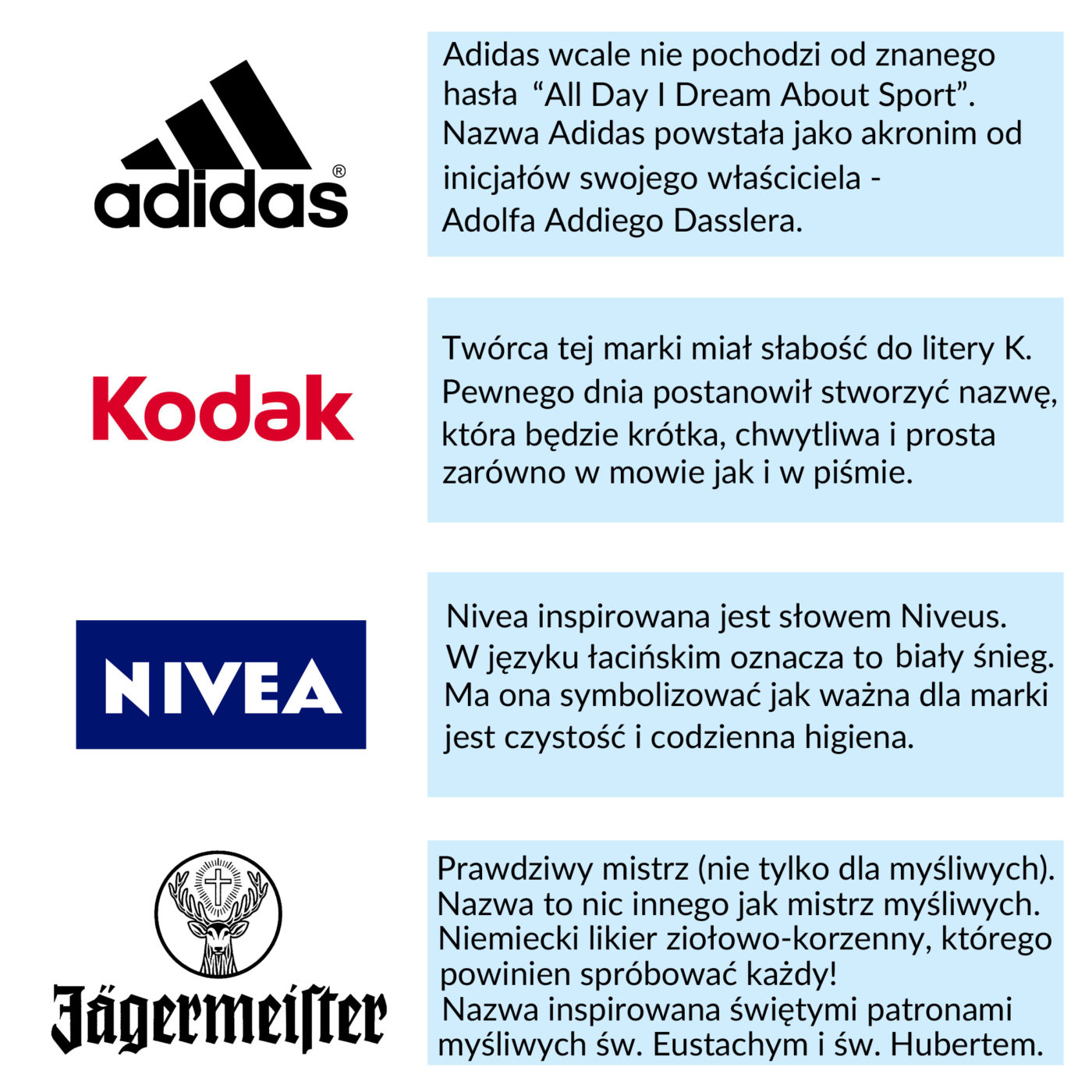 Nazwy znanych brandów i ich znaczenie!